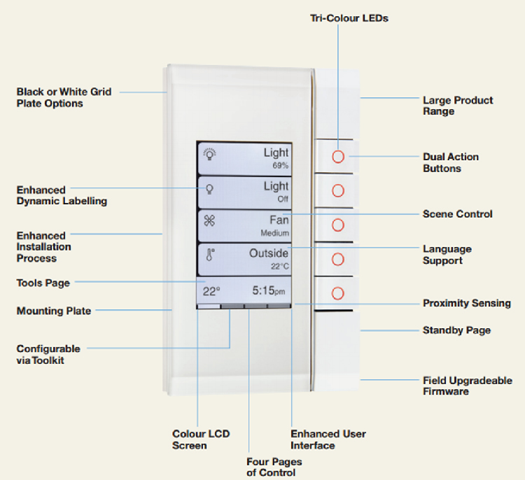 Clipsal Wall Switch Wiring Diagram : Samelco c bus